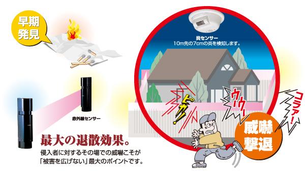 放火対策2